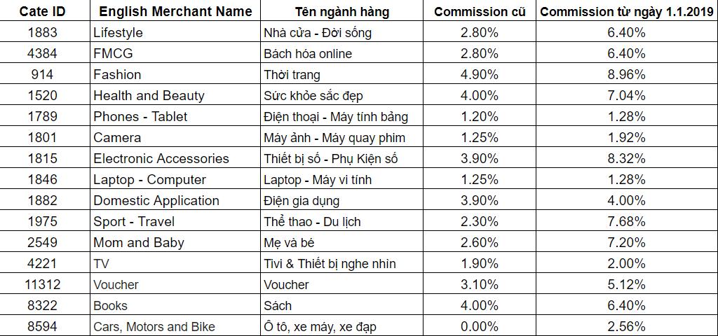 tiki-tra-thuong-min